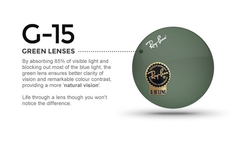 ray ban g15 lenses